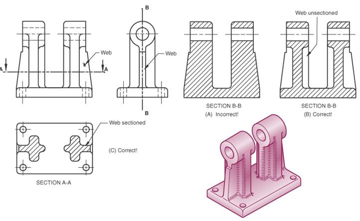 what is sectioning in engineering drawing