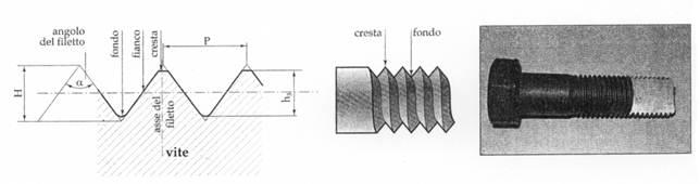 Filettatura - Tecnosald