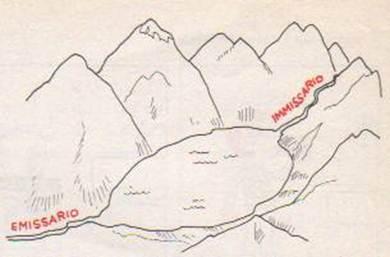 1000 images about geografia 1 europa fisica italia on for Lago disegno