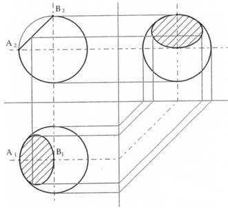 Disegno tecnico sezioni di solidi e tipi di sezioni for Piani a una storia con piano seminterrato