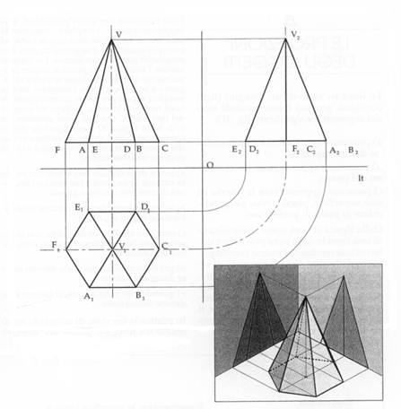 ... 42 – Proiezioni ortogonali di un prisma retto a base triangolare