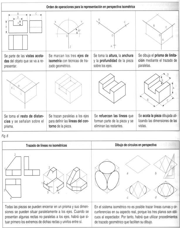 Mesa Dibujo Tecnico Dibujo Técnico Básico