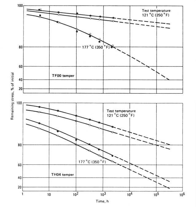 Rame e le sue leghe for Quotazione alluminio al kg