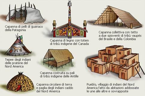Tipi di legno indiano