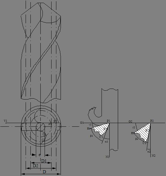 Il cono di affilatura nelle punte elicoidali