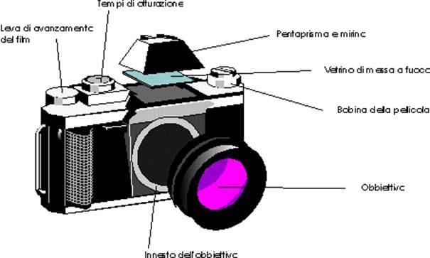 Fotografia digitale e tradizionale 57