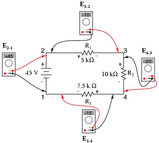 second law of kirchhoff law of voltage