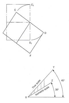 basic technical mechanical drawing notes  tutorial