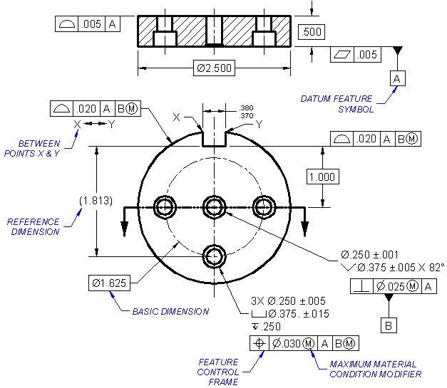 Geometric Dimensioning Tolerancing In Engineering Drawings