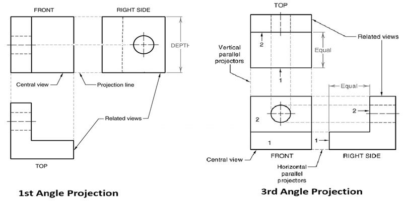 Isometric View And Orthographic Projection Engineering Drawings