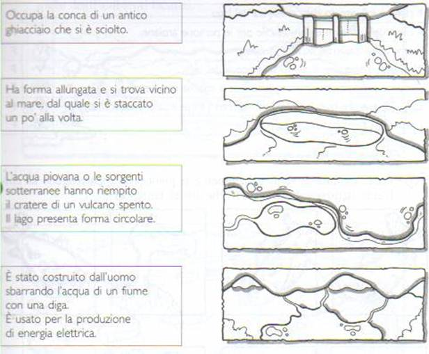 Laghi italiani europei for Disegni di laghi