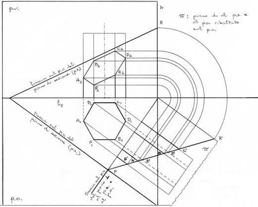 disegno tecnico sezioni di solidi e tipi di sezioni