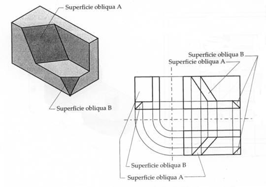 Proiezioni ortogonali ortografiche di solidi semplici e for Piani principali del padrone del piano principale