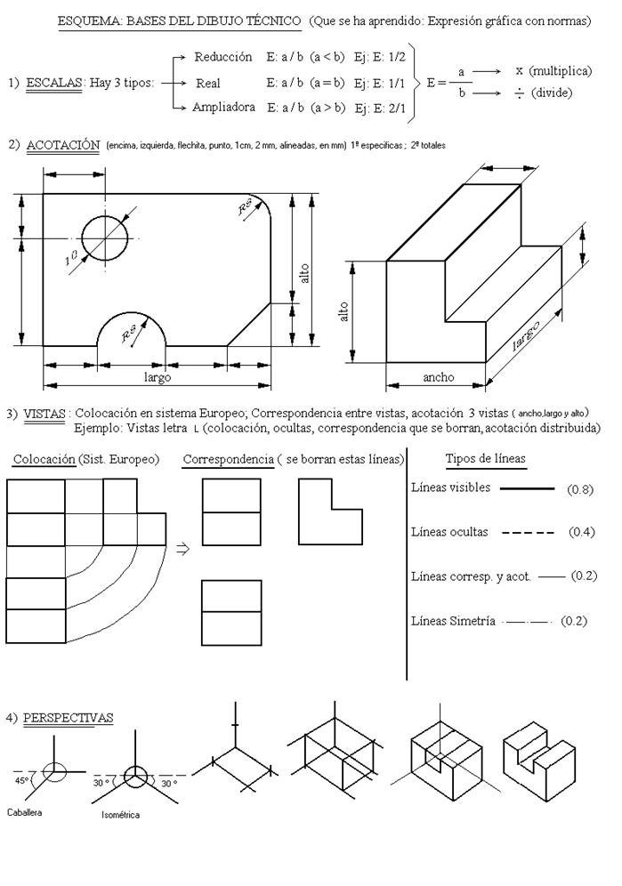 Dibujo t cnico b sico for Planos tecnicos arquitectonicos