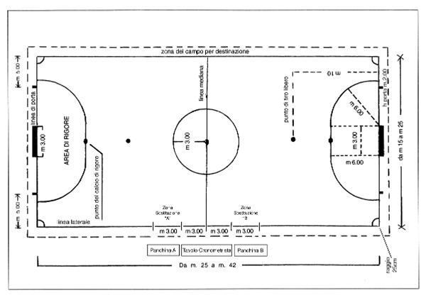 Calcetto a 5 regole - Misure porta di calcio ...