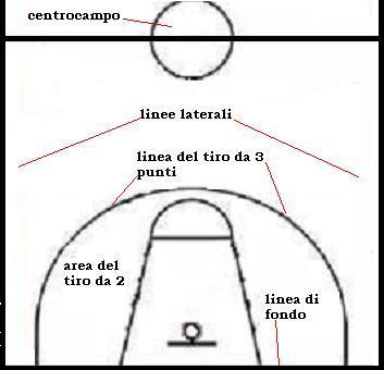Pallacanestro basket - Immagini stampabili di pallacanestro ...