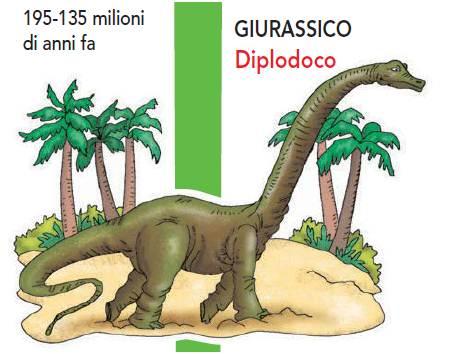 età di dinosauri carbonio datazione sezione 12,3 incontri con le risposte del foglio di lavoro radioattività